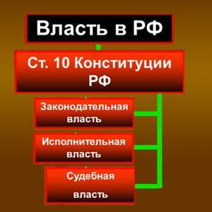 Органы власти Павлово